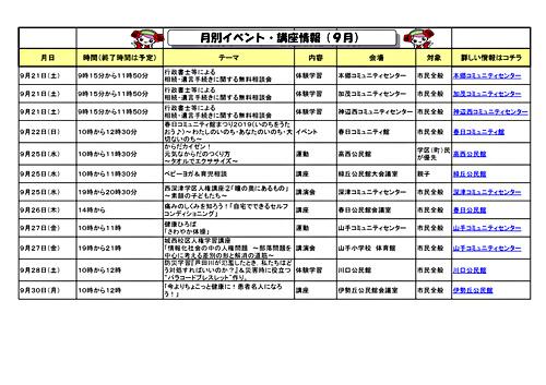 行政書士等による 相続・遺言手続きに関する無料相談会